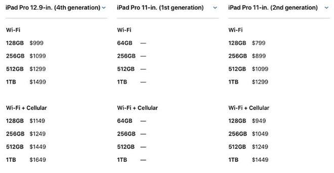 Tìm hiểu những bí mật của iPhone 12 dựa trên iPad Pro 2020