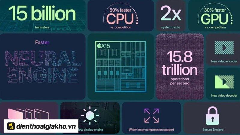 Đánh giá nhanh về con chip A15 Bionic trên iPhone 13 & 13 Mini